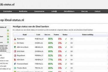 ideal status van mijn bank